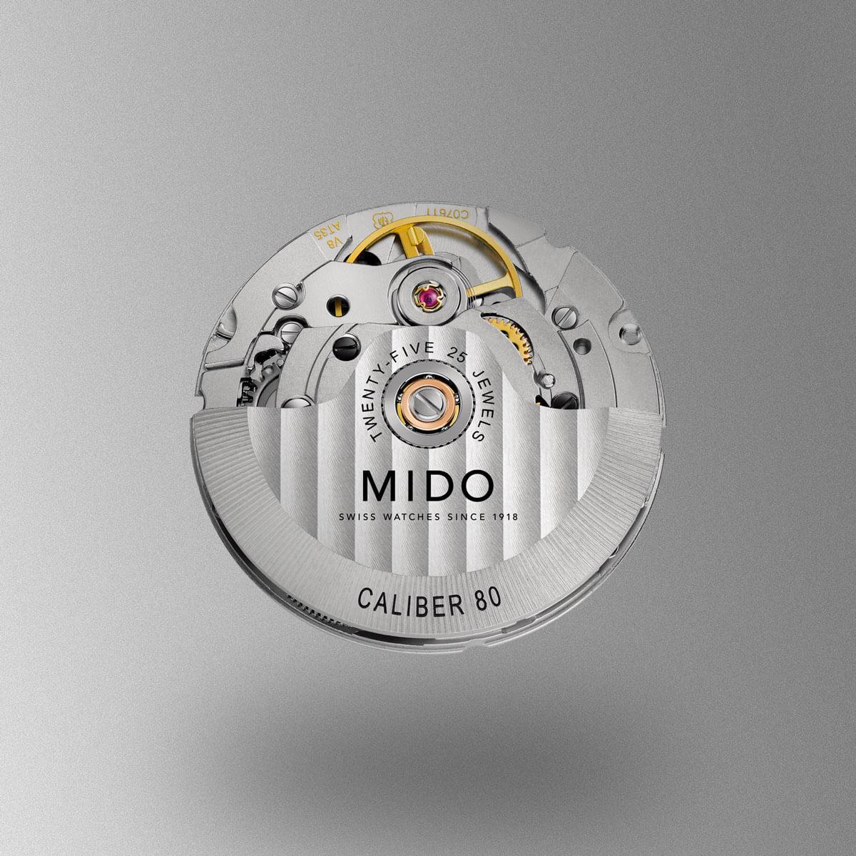 Chuyên môn của Mido