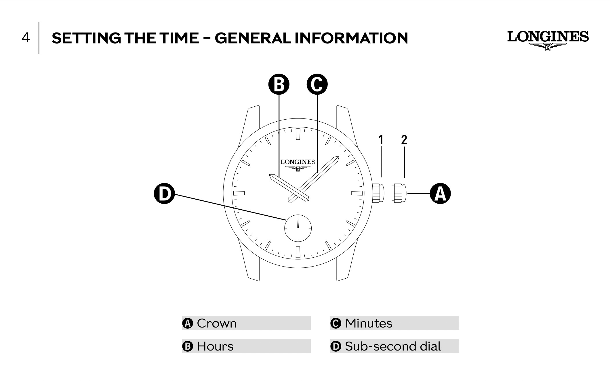 Cẩm nang hướng dẫn sử dụng đồng hồ của Longines